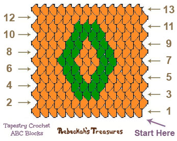 Number 0 Tapestry Crochet Graph Pattern via @beckastreasures
