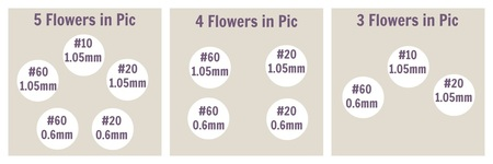 Flower Guide Pic